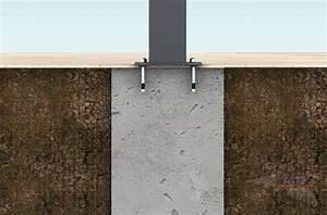 Welches Material Für Carport Dach : welches fundament f r die terrassen berdachung das rexin magazin ~ Sanjose-hotels-ca.com Haus und Dekorationen