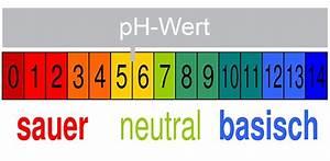 Mineralwasser Ph Wert Liste : sind myrto naturalcosmetics produkte ph neutral ~ Orissabook.com Haus und Dekorationen