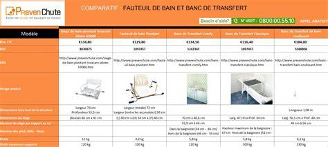 Tableau Comparatif Fauteuil De Bain Et Banc De Transfert
