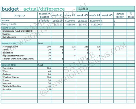 7 Bi Weekly Budget Template9 Monthly Templates Free Sales Call Log Template Excel Roles Of Assistant Rsvp Card Examples Wedding Invoice Word In Pharmaceutical Industry Roadmap Powerpoint Free Resume Samples Uk