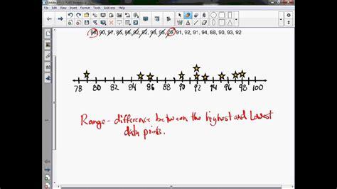 plots clusters gaps outliers  range  data