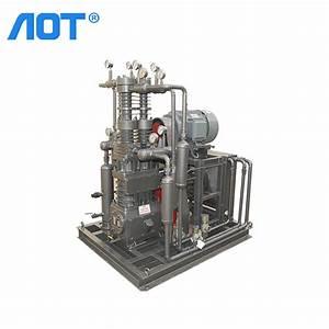 Carbon Dioxide Compressoraot Compressor