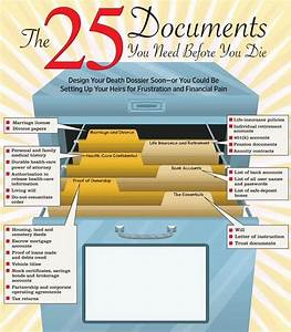 25 best ideas about important documents on pinterest With important documents folder