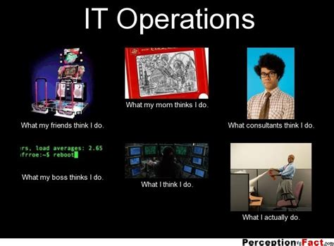 It Operations  What People Think I Do, What I Really