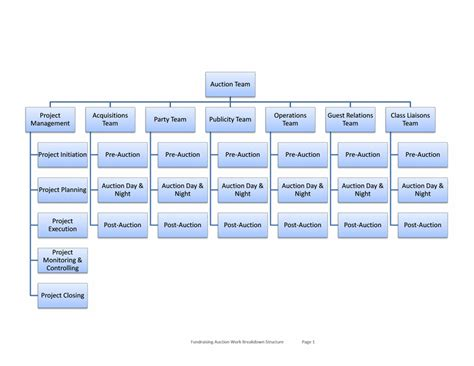 microsoft word  org chart templatedownload