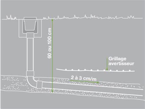 Porte De Garage Aluminium 1433 by Comment Installer Un Caniveau Leroy Merlin