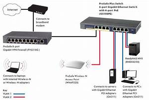 Netgear Gs108pe Prosafe Plus Gigabit Switch