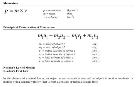 spice  lyfe list  physics formulas class  cbse