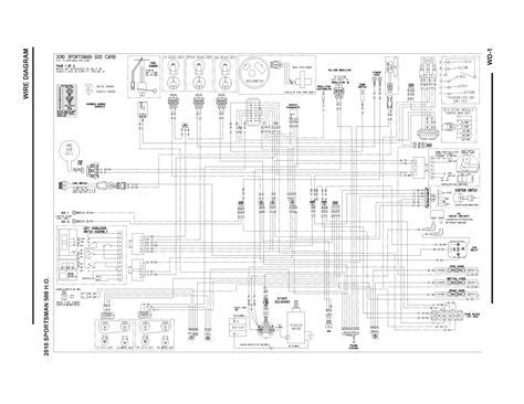 Polari Sportsman Wiring Diagram by 2007 Polaris 500 Sportsman Wiring Diagram Wiring Diagram