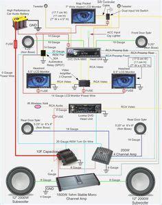 Amplifier Wiring Diagrams Excursions Car
