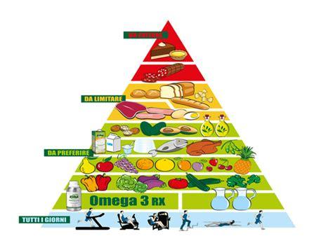 gravidanza dieta dimagrante