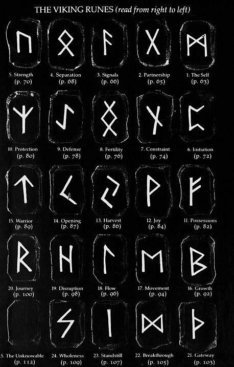 Chaosophia218   Rune tattoo, Viking tattoo symbol, Viking runes