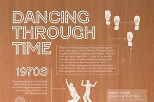 11 great dance party invitation wording ideas With examples of wedding dance invitations