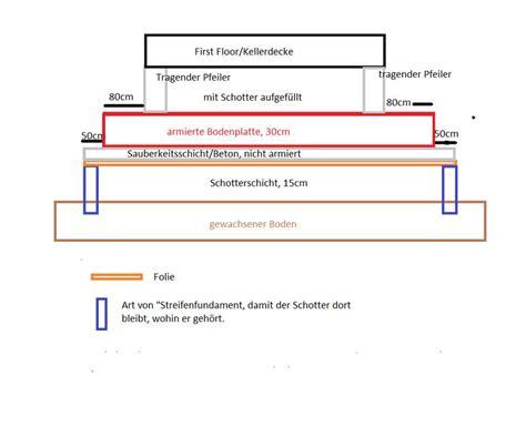 Fundament Kosten Berechnen by Fundament Kosten Berechnen Fundament Berechnung Seite 2