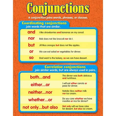 chart conjunctions gr 3 6 reading skills sentences and