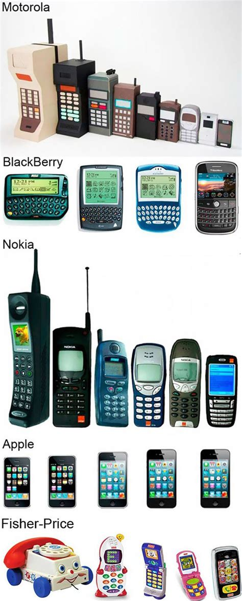 history of phones cell phone history in a of pics coolpile