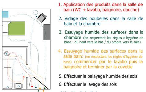 protocole nettoyage bureau le nettoyage des chambres en maison de retraite pdf