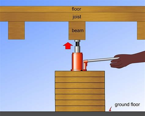 Home Depot Floor Leveling Jacks by House Leveling Jacks Images Frompo