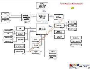 Asus A6vc Schematic Diagram  U2013 Laptop Schematic