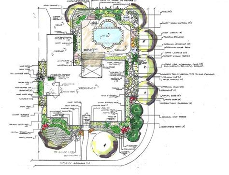 residential landscape design plan residential landscaping 187 greentex landscaping