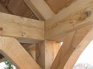 Wood In Style Traditionele Verbindingen