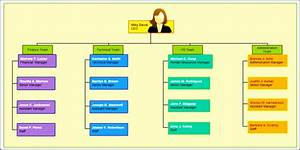 How To Do An Org Chart In Excel 5 Organizational Structure Chart Template