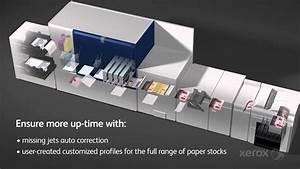 Meet The Xerox Brenva U2122 Hd Production Inkjet Press