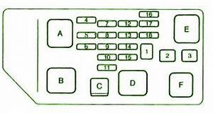 2000 Toyota Lite Ace Dashboard Fuse Box Diagram  U2013 Auto