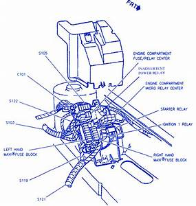 Cadillac Sls 1996 Right Hood Fuse Box  Block Circuit Breaker Diagram  U00bb Carfusebox