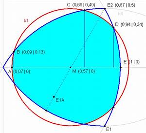 Schnittmenge Berechnen : mp forum berlagerung von kreis mit reuleaux dreieck matroids matheplanet ~ Themetempest.com Abrechnung