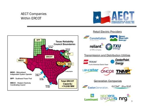 texas electric industry  history  innovation