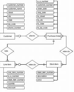 8 Java Stored Procedures Application Example