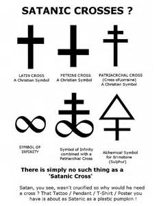 Satanic Cross Symbols Tattoo
