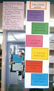 John Hattie Visible Learning Chart We Are Visible Learners Pensamiento Visible Gestión De