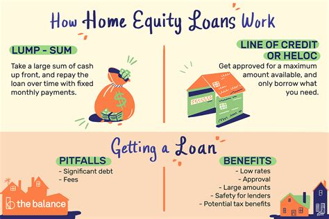 How Home Equity Loans Work Pros And Cons. Marketing Masters Program Nose Job In Chicago. Auto Insurance Rates By City. Masters In Organizational Management Online. Fleet Credit Card Services It College Degrees