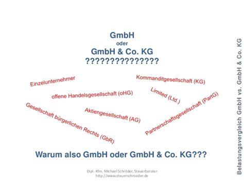 Erfal Gmbh Co Kg by Rechtsformvergleich Gmbh Und Gmbh Co Kg