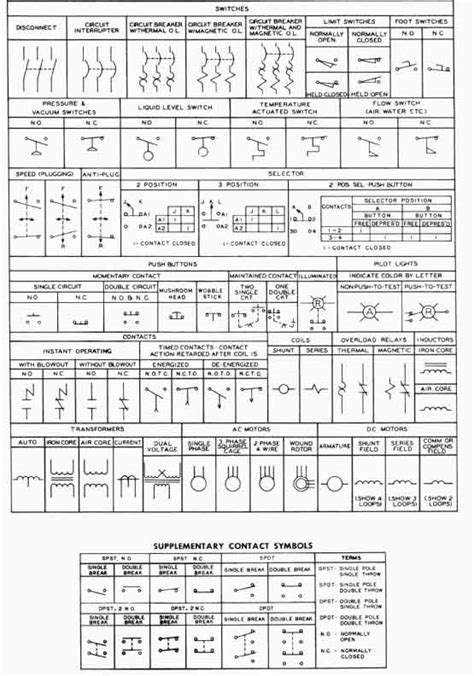electrical symbols for other pilot devices