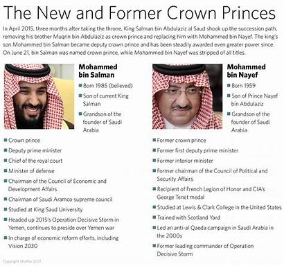 Saudi Arabia Crown Salman Bin Prince King
