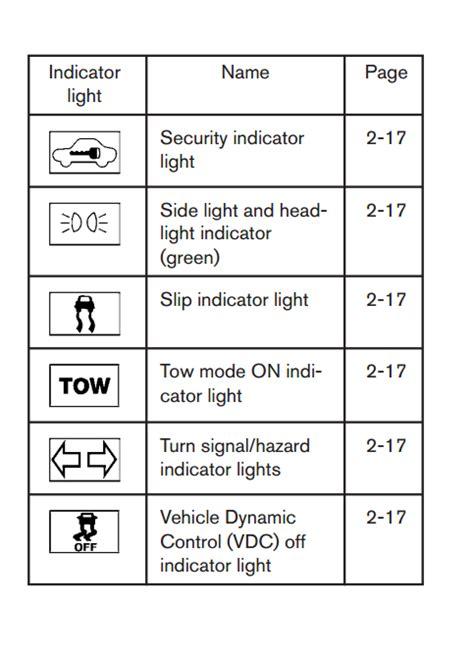 2016 hyundai elantra warning lights 2016 hyundai elantra warning lights 2017 2018 cars reviews