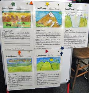 Landforms Science Projects