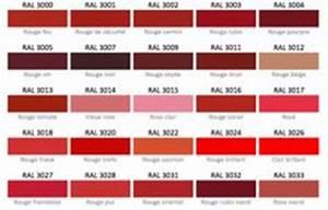 Code Couleur Pantone : castorama nuancier peinture mon harmonie peinture rouge brique satin de colours collection ~ Dallasstarsshop.com Idées de Décoration