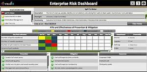 Warehouse Skills Examples Enterprise Risk Management Dashboard Visual Bi Solutions