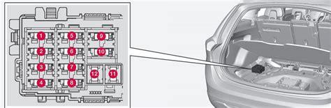 volvo   fuse box diagram auto genius