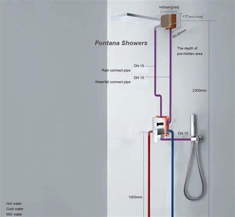 wall mount bathroom sink faucet installation fontana 2 way shower system installations
