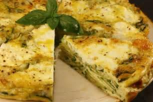 courgette cuisine zucchini recipes recipes dishmaps