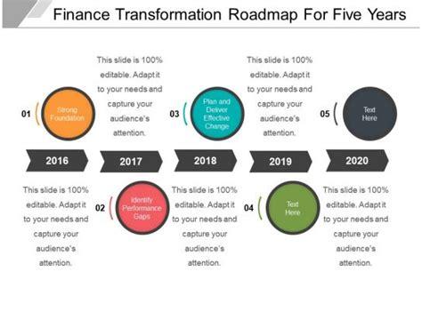 finance transformation roadmap   years powerpoint