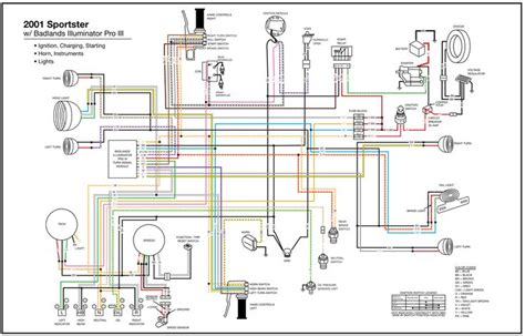 31 best about motorcycle wiring diagram sporty honda motorcycles and electric