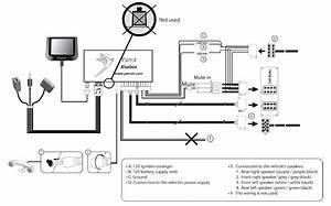 Comment Installer Parrot Mki9200   La R U00e9ponse Est Sur Admicile Fr