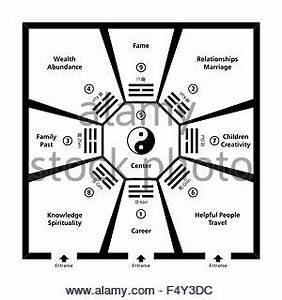 Kua Zahl Berechnen : baguas feng shui quadratischer raum klassifizierung beispielhafte ideale zimmer mit t r neun ~ Watch28wear.com Haus und Dekorationen