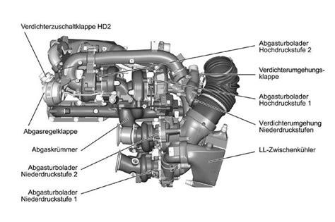 bmw  diesel quadriturbo  meccanica ed